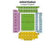 Anfield Stadium seating plan