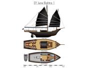 帆船ジェーンバトラ