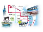 東京スカイツリー(R)コース