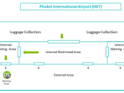 Phuket International Airport HKT Meeting Point