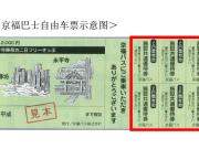 京福巴士自由车票示意图