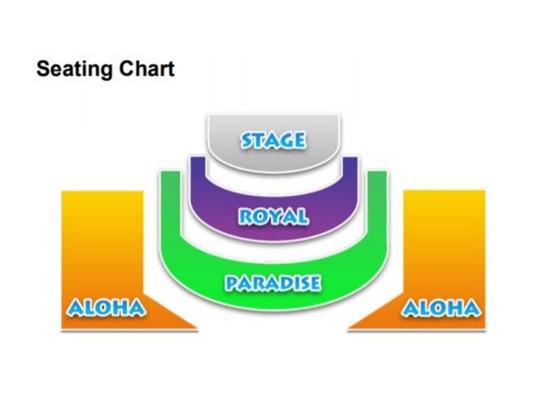 Chief's Luau Seating Chart