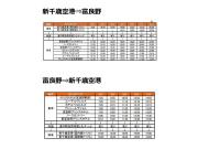 時刻表(北海道アクセスネットワーク)_page-0001